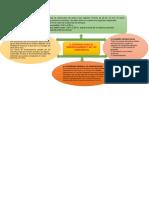 Criterios de Dimecionamiento de Compuertas