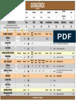 gorgorix.pdf