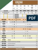gorgonar.pdf