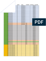 Base de Datos Huaihuarani Terminada