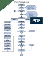 DIAGRAMA DE FLUJO FASE 1 PRESELECCIÓN.pdf