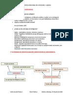 actividad 2 desarrollo de la inteligencia emocional en lo laboral y emocional