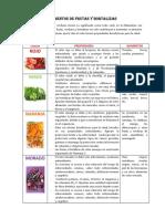 Pigmentos de Frutas y Hortalizas