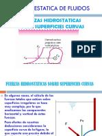 FUERZAS_HIDROSTATICAS_SOBRE_SUPERFICIES_CURVAS.pptx