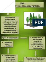CRECIMIENTO TOTAL DE LA MASA FORESTAL