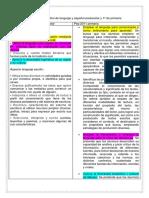 Cuadro comparativo de lenguaje y español preescolar y 1ª de primaria.docx