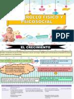 DESARROLLO FÍSICO Y PSICOSOCIAL.pptx