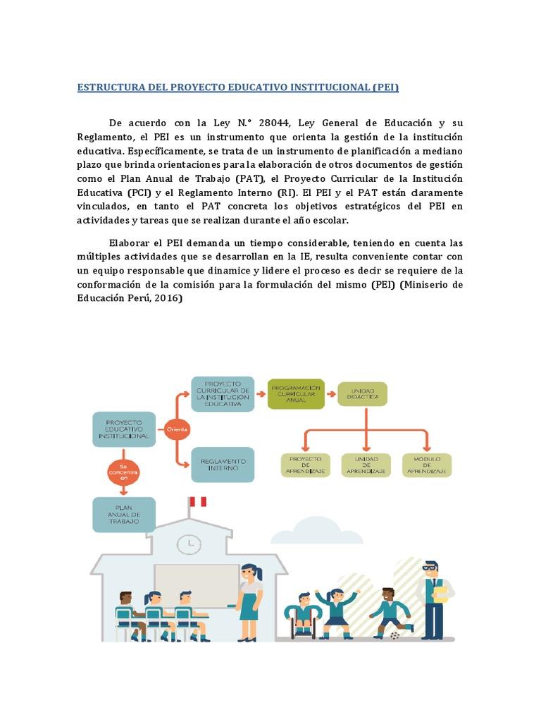 Estructura Del Pei Docx
