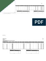 Anexos Tributarios 15 v03052018