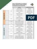 Actividades de Evaluacion Redes II P52