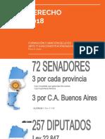 DERECHO - Formación de Leyes en Argentina