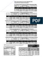 Rincian Tabel Biaya Kuliah Reguler 2018-update.pdf