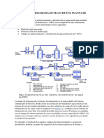Gráfico de El Diagrama de Flujo de Una Planta de Tratamiento