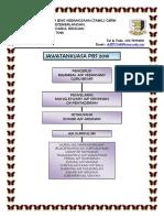 Jawatankuasa Pbs 2018