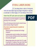 Labor Unions & Immigration