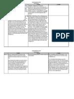 Sandiganbayan Law Amendments (PD 1606, RA 8249 and RA 10660)