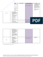 Checklist Utilities