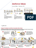 Innovation management process map
