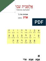 אלפבית עד האות ז (1)