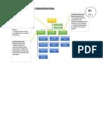 Cuadro de Matriz Organizacional