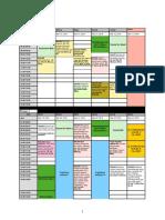 Jadwal Blok 5 - Fix 13 Maret 18