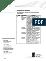 Diagnosis Type Definitions_EN (1)