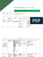 Rúbrica de Evaluación U.C. Agroepistemología