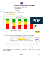 Informe Istas 21 2018