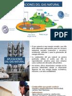 Aplicacion Del Gas Natural