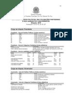 Lista Partidos Coligacoes e Candidatos Tre Rs Oficial 2