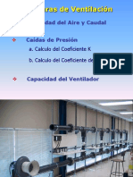 Monitoreo de Gases y Polvo. Mesuras de Ventilacion