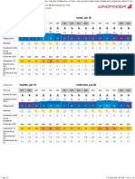 Windfinder - Previsiones Del Viento y El Tiempo Atequipa