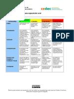 cedecrubricaexposicionoralanabasterra-131011043414-phpapp01.pdf