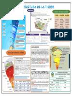 ESTRUCTURA DE LA TIERRA 1.pdf