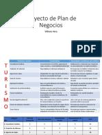 Proyecto de Plan de Negocios