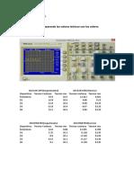 Informe Final Electronica RCTIFICADA