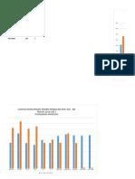 Grafik Kunjungan Pasien Kia Dan Gigi