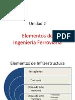 73729824-Unidad-2-Ferrocarriles.pdf