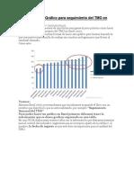 Como Hacer Un Gráfico Para Seguimiento Del TMO en Excel