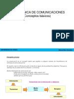01 Comunicaciones Digitales CONCEPTOS PREVIOS