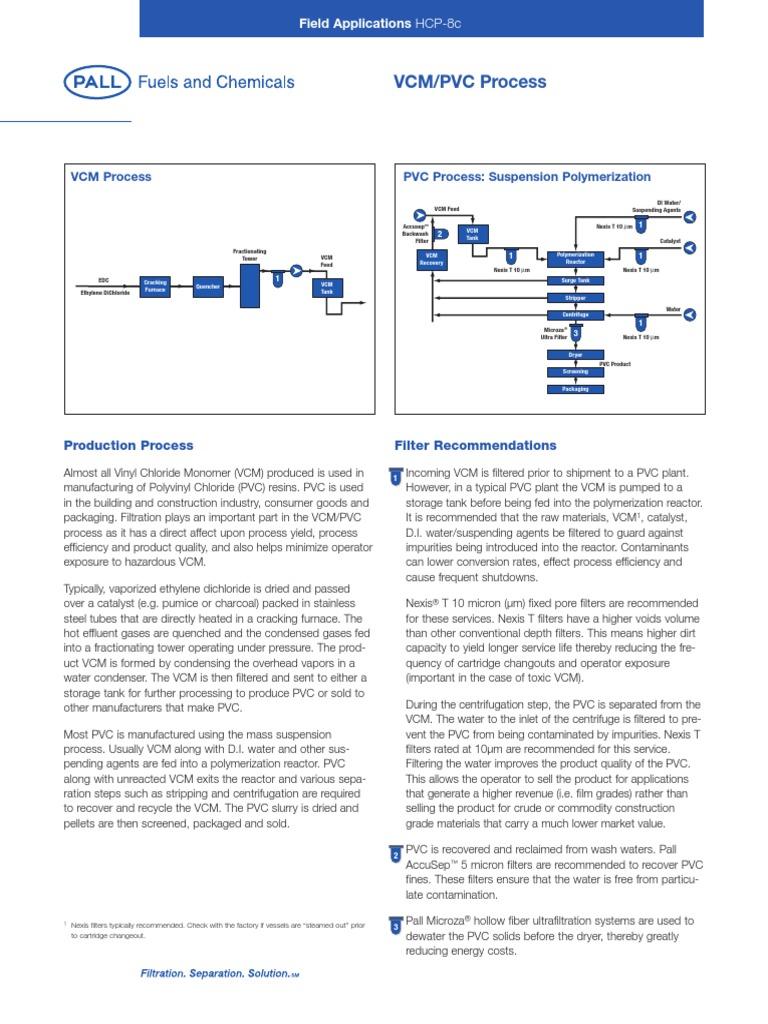 HCP-8c pdf | Polyvinyl Chloride | Chemical Engineering