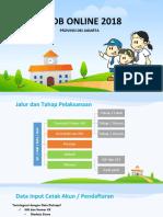 Presentasi PPDB DKI Jakarta