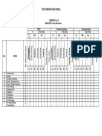 Test Specification Table