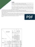 La Matriz de Leopold en EIA