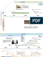 99048121-Linea-de-Tiempo-Frank-Lloyd-Wright.pdf