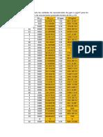 Convierta Las Unidades de Concentración de Ppm a Μg