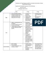 Report on PCVA Workshop