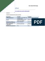 Activitats en Anglès Sobre Profibus vs Profinet