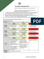 Actividad Grupal_DDO5