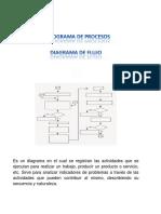 Flujogramas Procesos